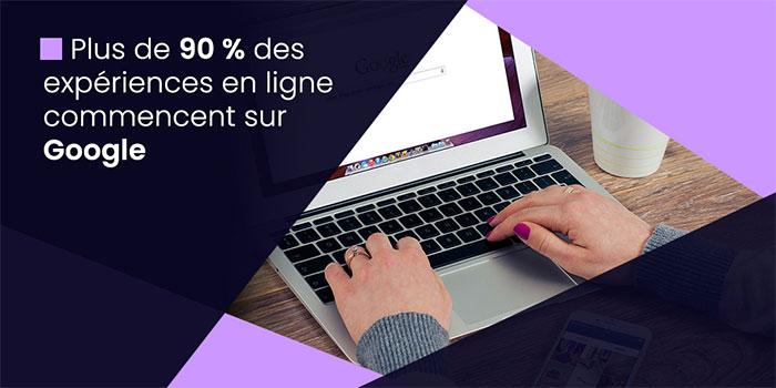 90% des expériences en ligne passe par Google