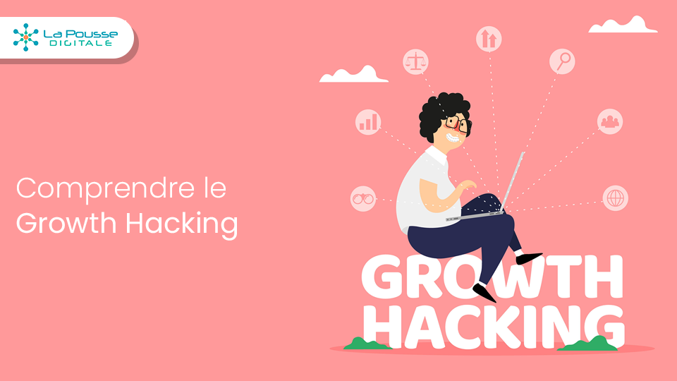 Comprendre le Growth Hacking étape par étape